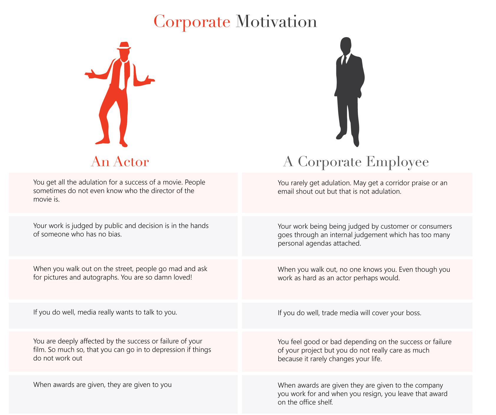 employee-actor2