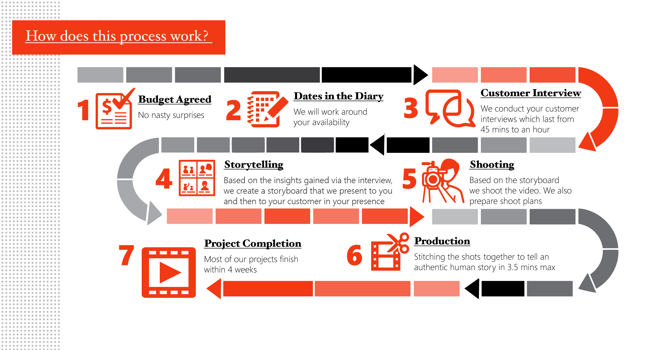 video-storytelling-infographic-v03