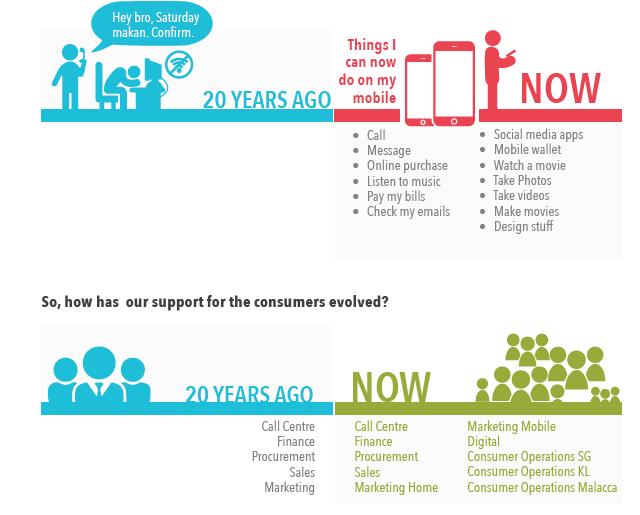 Change Management Storytelling