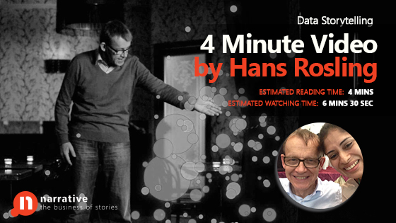 Data Storytelling 4 Min Video By Hans Rosling